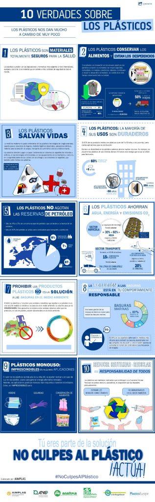 10 verdades sobre el plástico